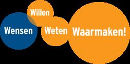 Wensen Willen Weten Waarmaken - Ooms Bouw & Ontwikkeling